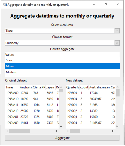 Aggregate over Date-time Examp2